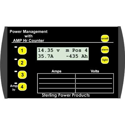 Sterling Power Management Panel