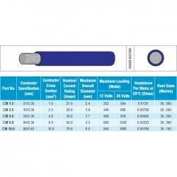 2,5 mm² Fortinnet Kabel - Sort