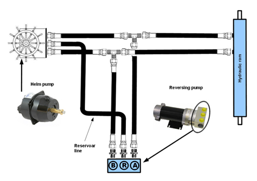diagram_for_hydralicstyring auto battery wiring diagram towing wiring diagram wiring diagram read wiring diagrams at fashall.co